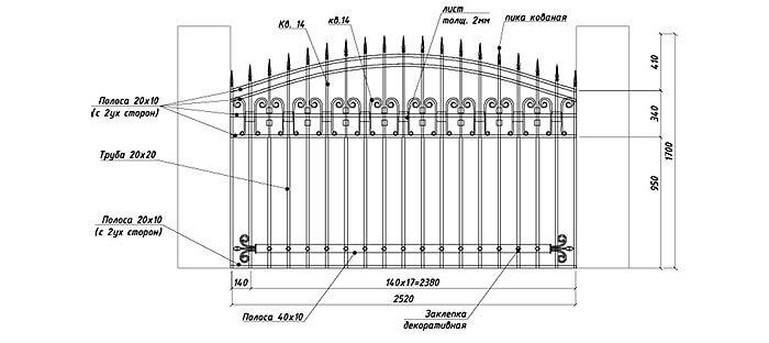 Схема забора из ковки