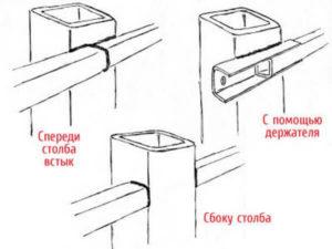 Монтаж металлических поперечных лаг на опоры