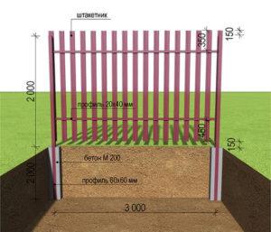Схема штакетника деревянного