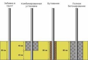 Обустройства фундамента столбов под забор