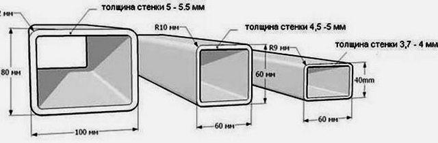 Технические характеристики труб для забора