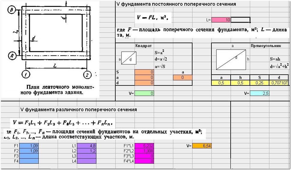 это нижний расчёт фундаментной плиты калькулятор только сохранит Ваше