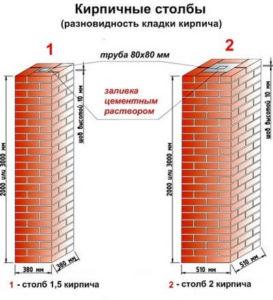 Схема кладки кирпича на столбы