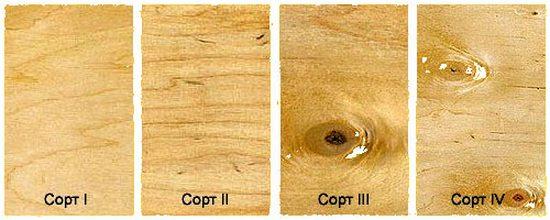 Виды сортов древесины