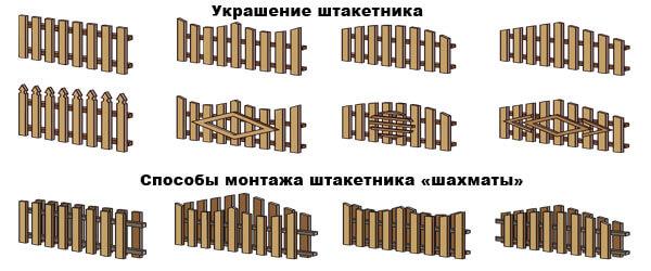 Способы украшения штакетника