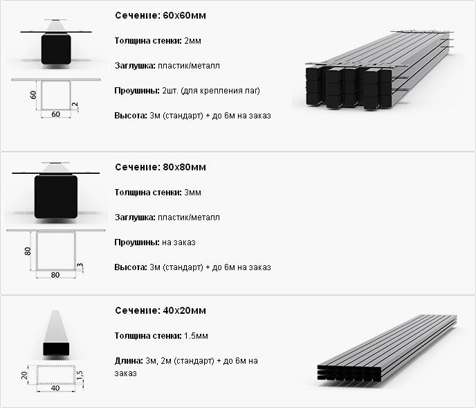 Характеристики стальных столборв