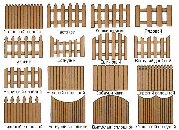 Варианты форм и конструкций деревянных заборов
