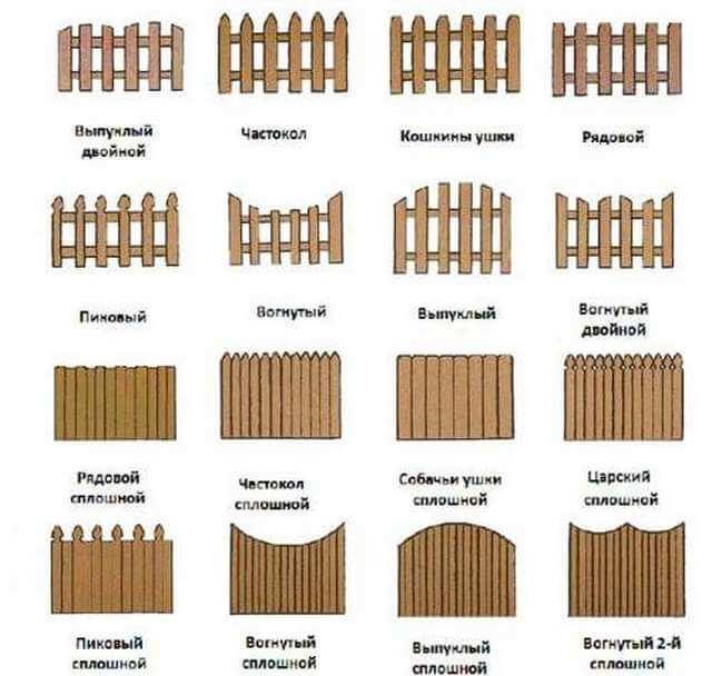 Виды и формы заборов из дерева