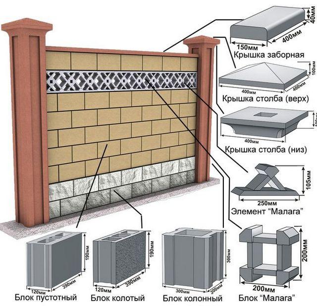 Строительства забора из декоративных бетонных элементов