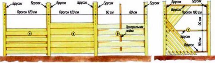 Как сделать забор жалюзи из дерева своими руками 36