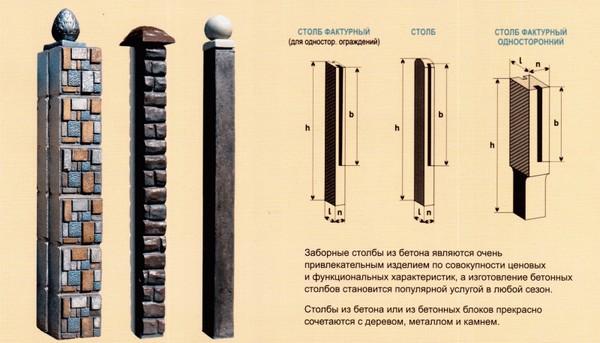 Преимущества бетонных опор для забора