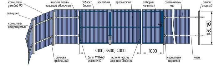Модульный забор из профлиста схема