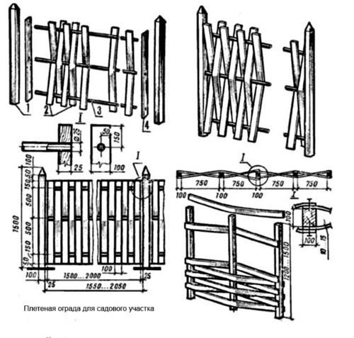 Схема плетня из лозы