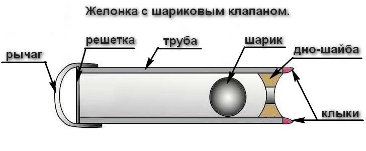 Как изготовить желонку для скважины своими руками