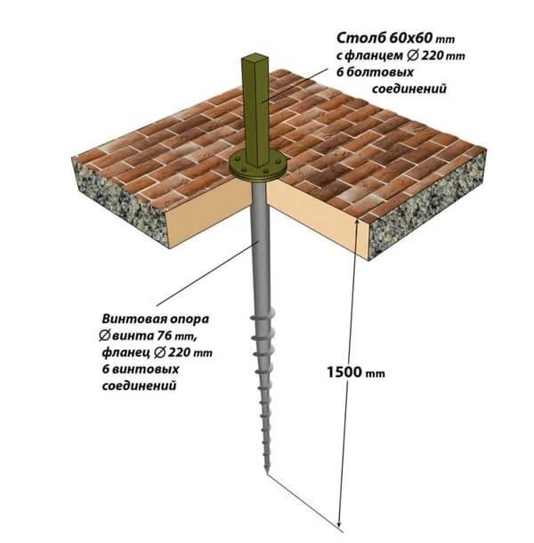 диаметр ствола выбирайте в зависимости от почвы на вашем участке