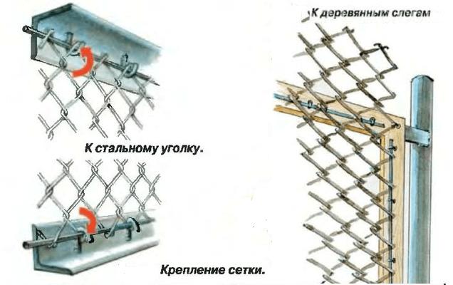 Крепление сетки прутками к конструкции забора