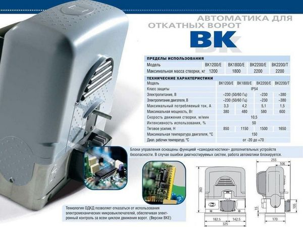Электроприводы CAME серии BK