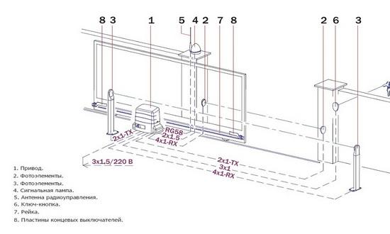Схема подключения элементов автоматики