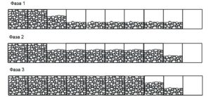 Пошаговое наполнение сетки габиона камнями