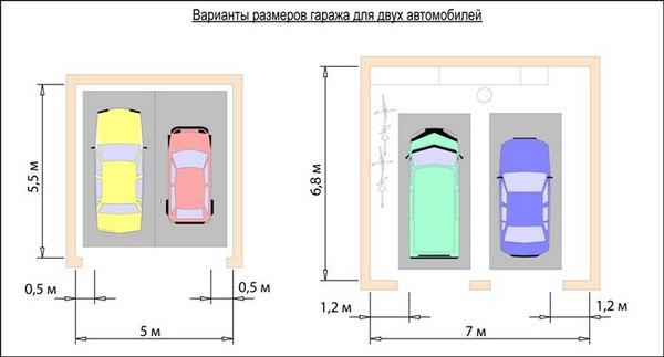 Проекты гаражей 100 квадратных метров
