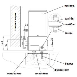 Монтаж привода для ворот, схема