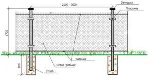 Схема заборы из рабицы