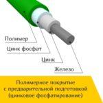 tsinkovoye-fosfatirovaniye