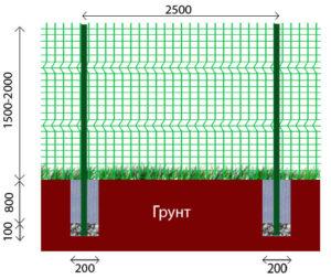 Схема монтажазабора из сетки