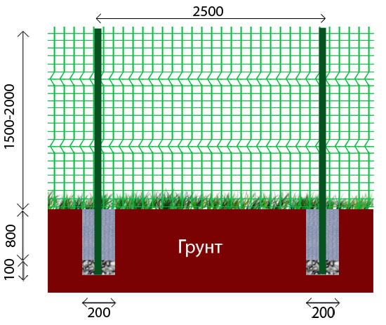 Как установить забор из сетки своими руками 158