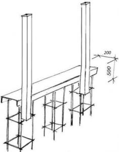 Закладная деталь для откатных ворот