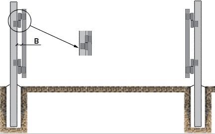 Схема навешивания створок вороть