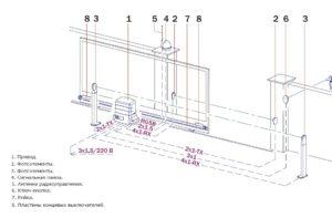 Установка автоматики и привода на откатные ворота своими руками