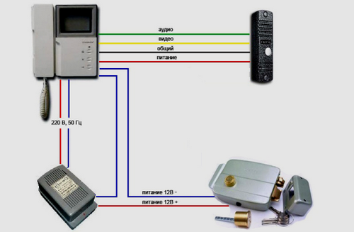 Схема подключения электрозамка