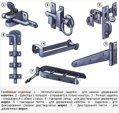 derevyannye-vorota-i-kalitki4