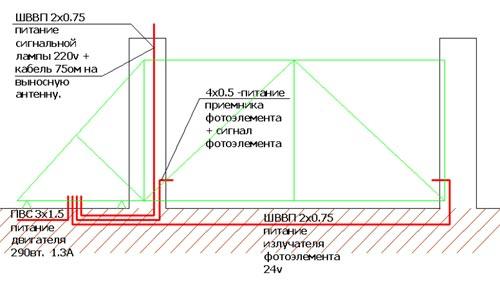 Схема подключения силовых и сигнальных линий автоматики