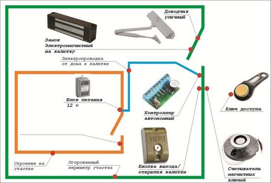 Схема работы электрозамка