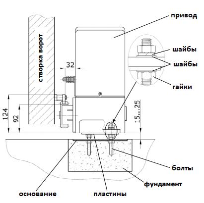 Установка привода, схема