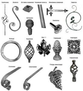 Кованные популярные элементы