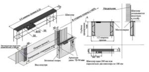 Схема подготовки бетонного основания