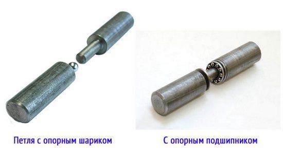 Разновидности цилиндрических петель