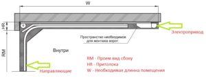 Схема монтажа ворот секционного типа