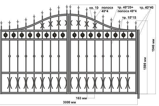 Конструкция и размеры кованнных ворот